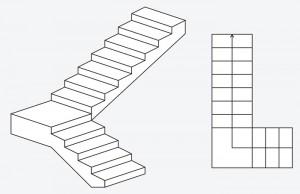L formos mediniai laiptai